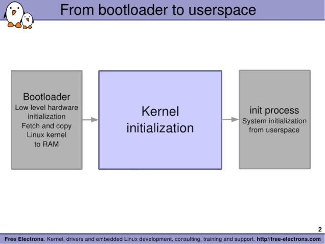 kernel-init-2-728