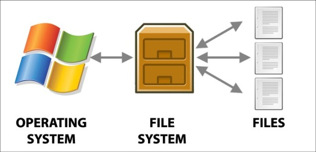 volume-not-contain-recognized-file-system